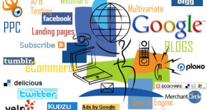 The Most Popular Types Of Online Advertising